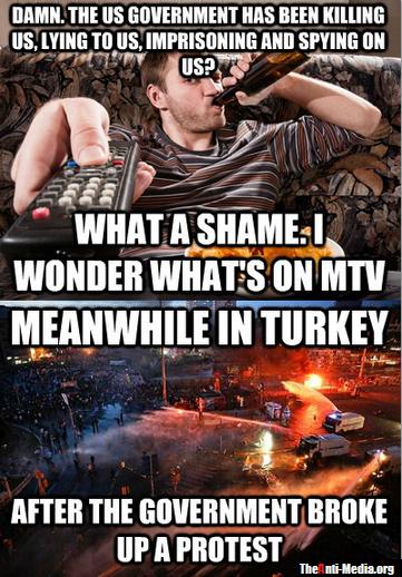 Amerika-Turkeydifference