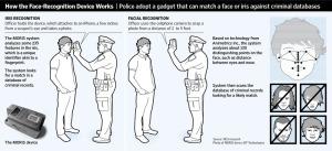 portable-facial-recognition-device