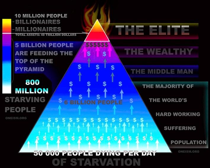 globalelitepyramid