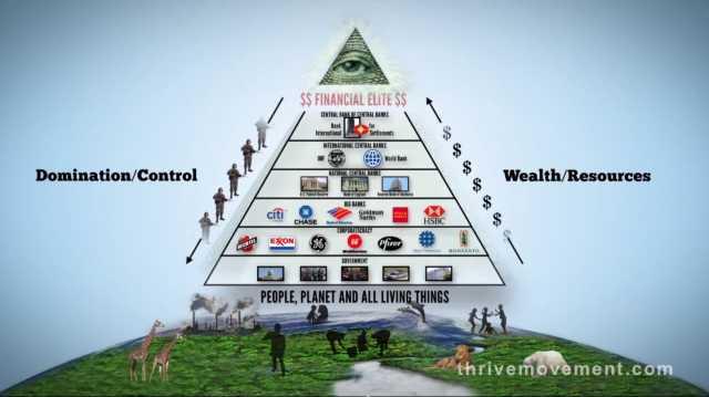 worldcontrolpyramid2